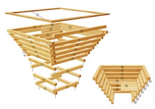 схема деревянной клумбы